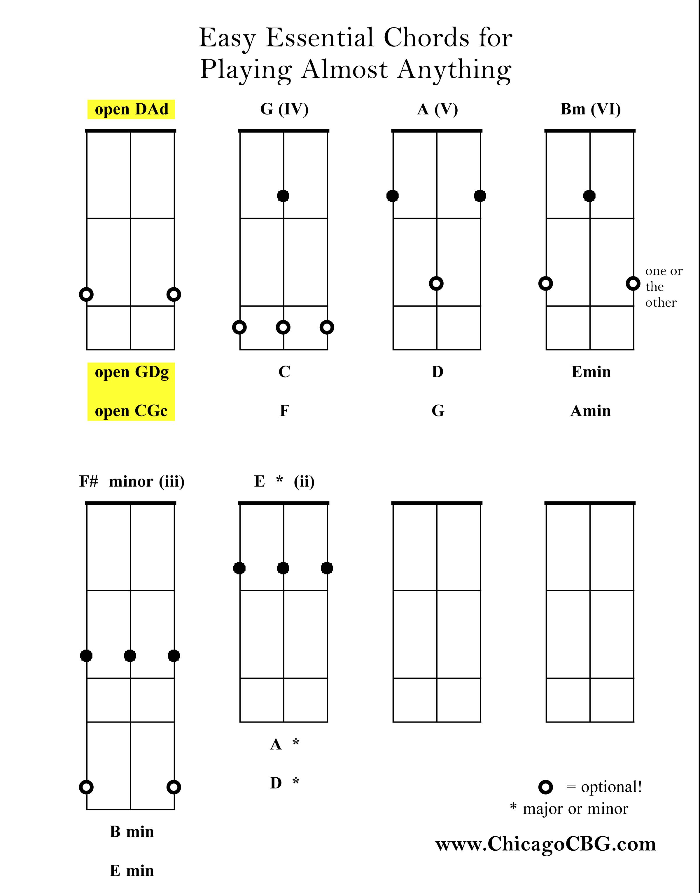 Bad James Bay Chords A Simple Chord Chart For Dulcimer Fretted Instruments