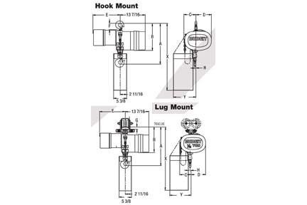 Product Code BEHC2516V-LG, Budgit Man Guard Electric Chain Hoists