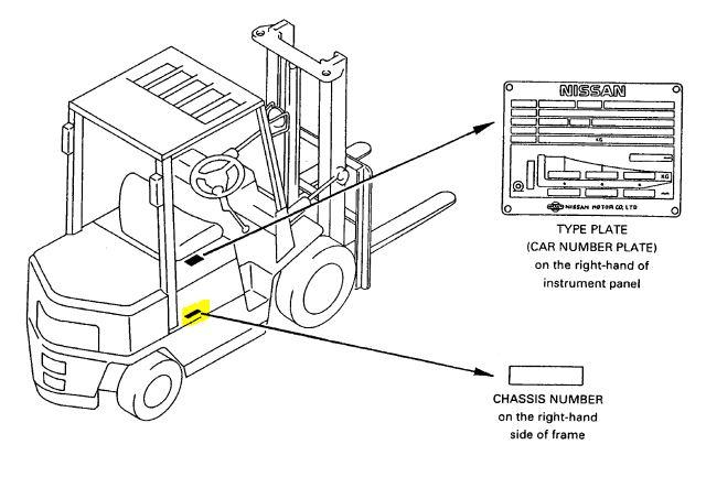 nissan 50 forklift wiring diagram