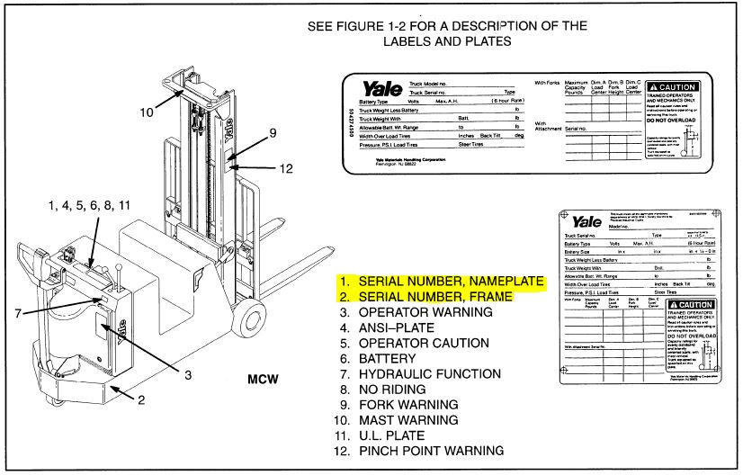 Wiring Yale Diagram Fork Lift A295n04913k | Wiring Diagram on