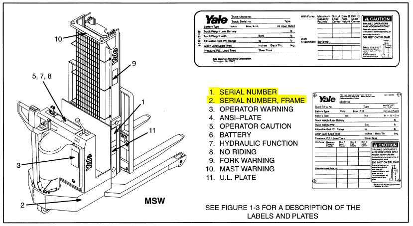 for a mitsubishi fork lift wiring diagrams