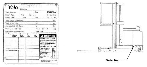 Yale Gc030 Wiring Diagram Wiring Diagram