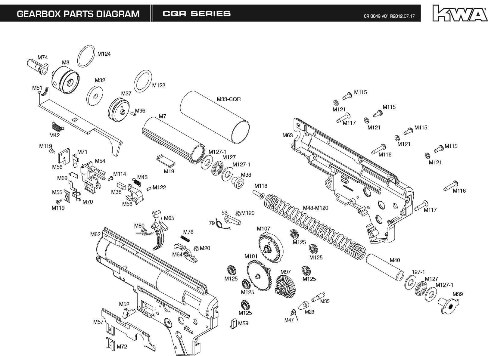 cqb diagrams