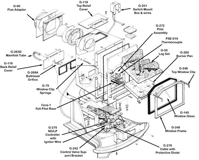 Refrigerators Parts Gas Stove Parts