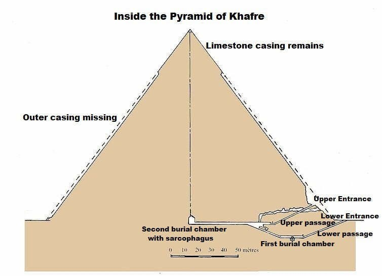 Giza Month, Part Two Khafre, the Pyramid, and the Sphinx Stories
