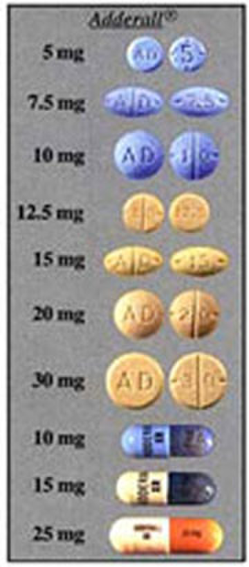 How long does it take for Adderall to wear off?