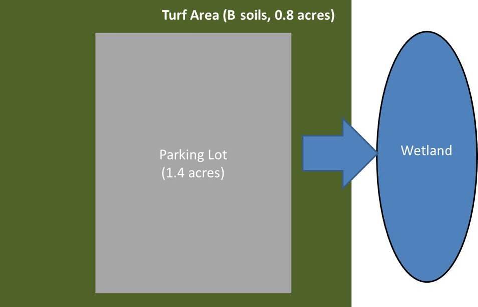 FileStormwater wetland schematic for examplejpg - Minnesota