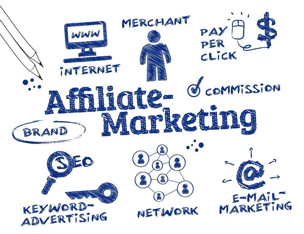 Travel Jobs What Is Affiliate Marketing And How Can You Earn From It?