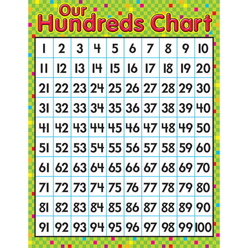 Our Hundreds Chart Poster - from Trend Enterprises- another great