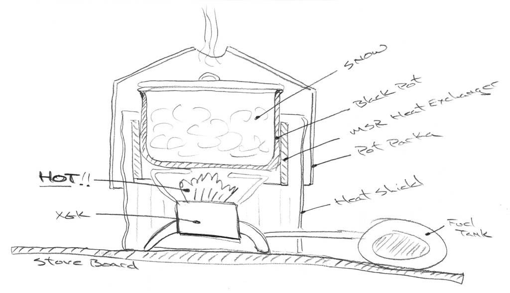 heat stove help needed