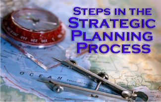 Steps-in-the-strategic-planning-process-map