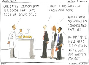 Innovation Management as practiced.