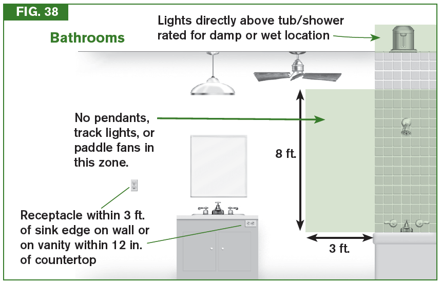 Bathroom Light Fixtures Damp Location Chandeliers Above Bath Tubs