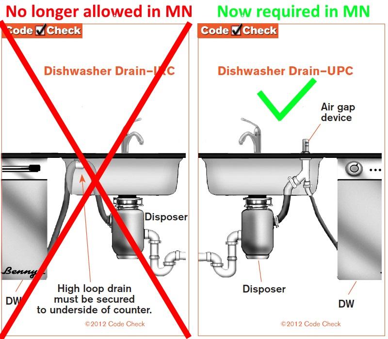 Get to know Minnesota\u0027s new plumbing code - StarTribune