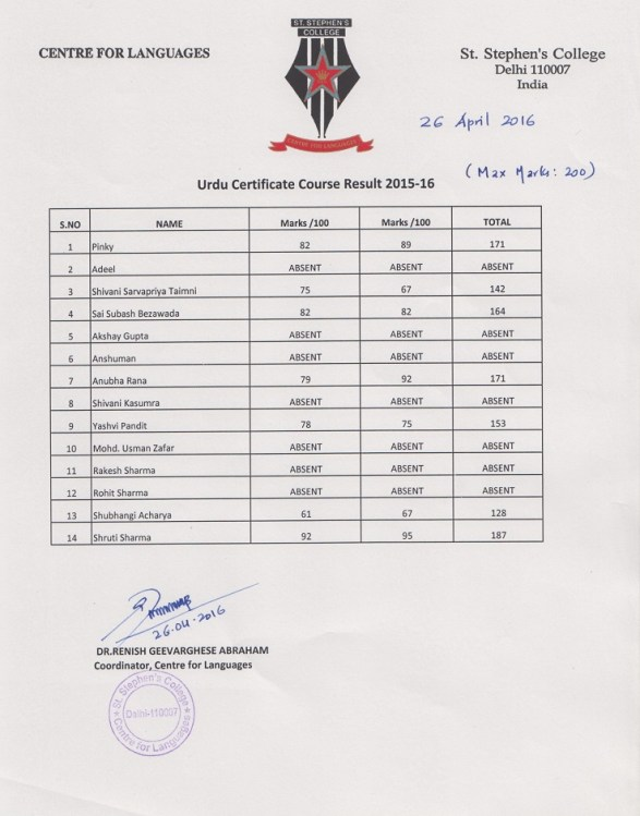 CFL-Urdu-Result-2015-16