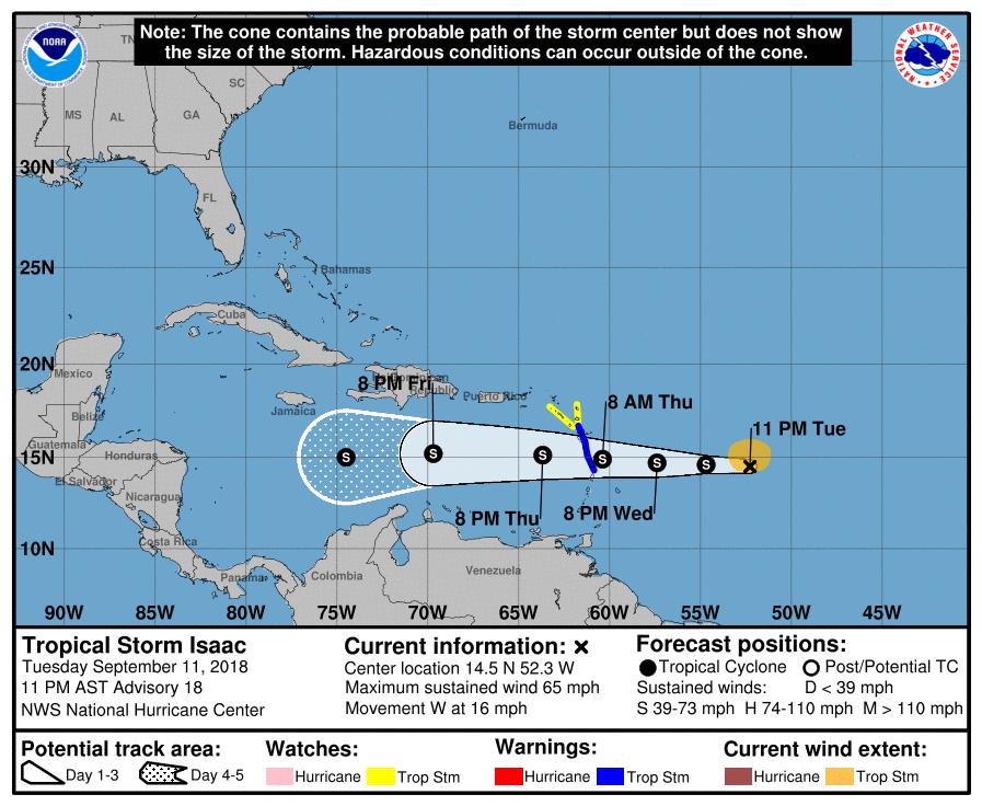 StThomas (USVI) - Local Reports (Caribbean Hurricane Network)