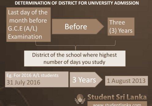university district determination ugc