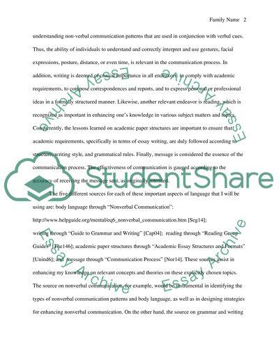 Body Language Essay Thesis Help - Body language Essay Examples