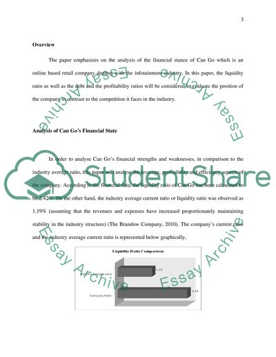 Financial Analysis Research Paper Example Topics and Well Written