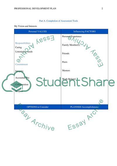 Week 5 Assignment 2  Professional Development Plan Case Study