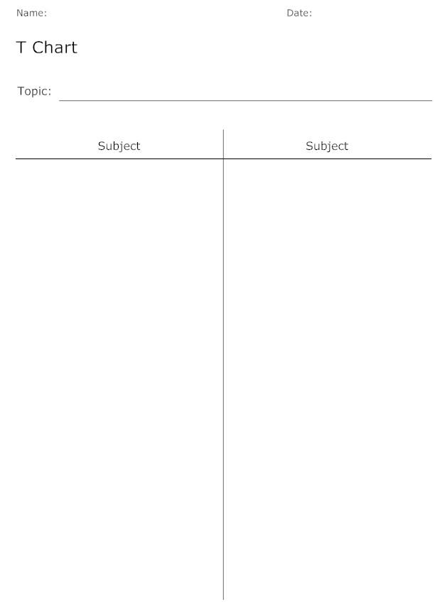 Sample T Charts