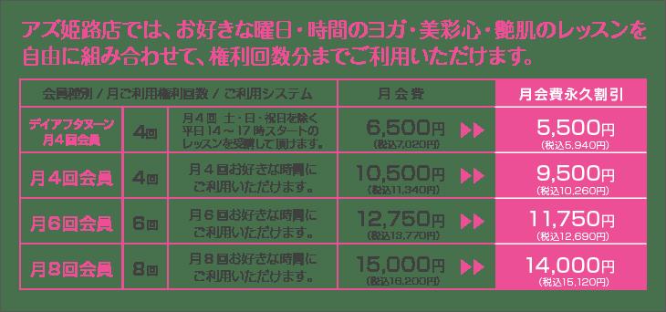 アズ姫路店_会員種別と月会費のご案内201704