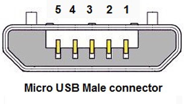 Jun And Mini Usb Cable Wiring Diagram - Carbonvotemuditblog \u2022