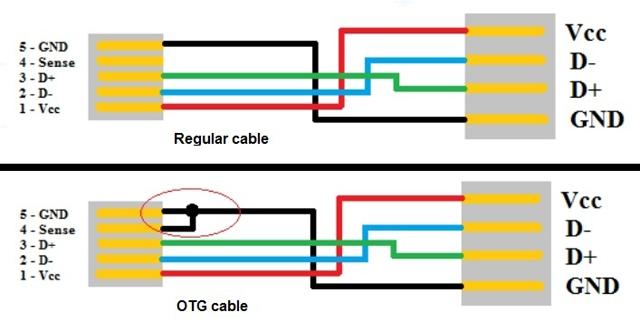 Jun And Mini Usb Cable Wiring Diagram Wiring Diagram