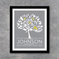 Personalized Family Tree Wall Art  Printable Custom ...