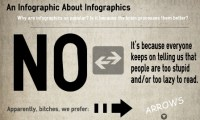 infographics-featured
