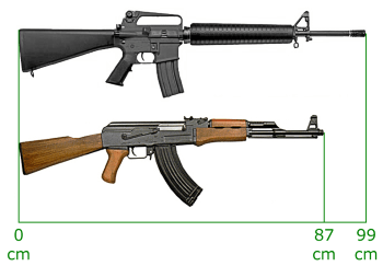 M16 (top) and AK-47 (bottom). Both are beautiful weapons (image © Henrickson, Wikimedia Commons)