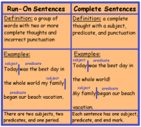 All Worksheets  Examples Of Run On Sentences Worksheets ...