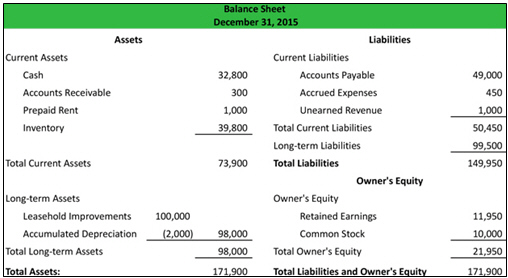 assets and liabilities template excel