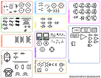 Wire Symbol Circuit Electrical Schematic Symbols Study