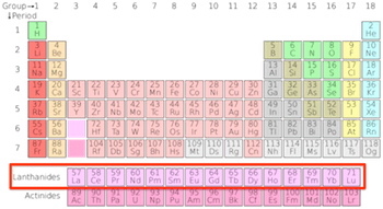 Lanthanide Series Elements Periodic Table Studycom