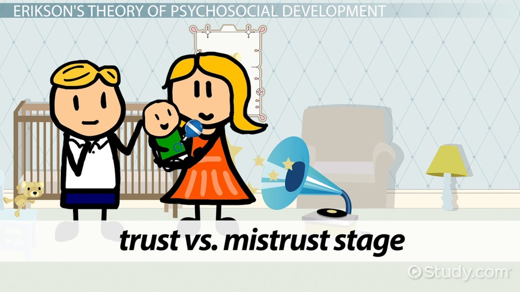 Basic Trust  Mistrust Erik Erikson\u0027s Theory - Video  Lesson