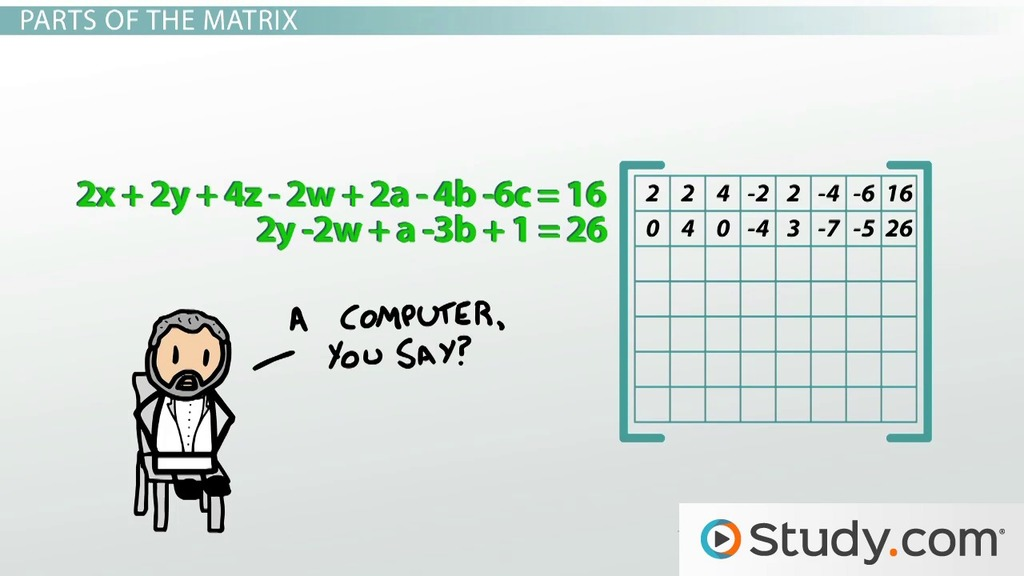 Matrices and Absolute Value - Videos  Lessons Study - value matrix