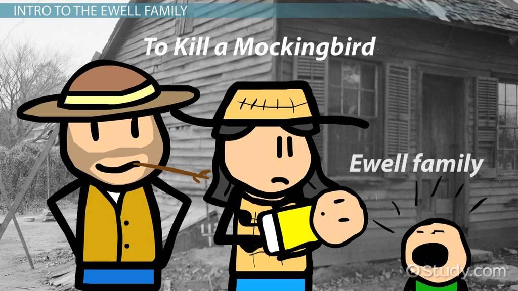 Bob  Mayella Ewell in To Kill a Mockingbird Character, Analysis - bob ewell to kill a mockingbird