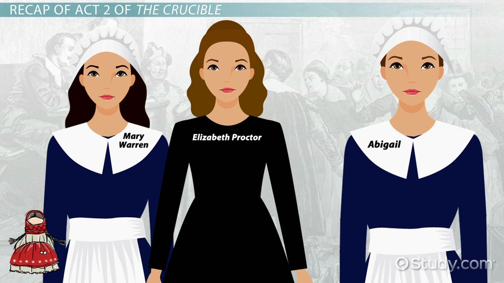 The Crucible Act 3 Questions Video Lesson Transcript