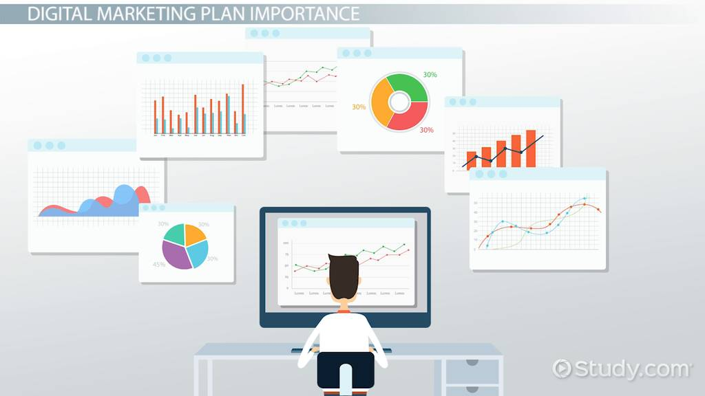 How to Create a Digital Marketing Plan - Video  Lesson Transcript - digital marketing plan