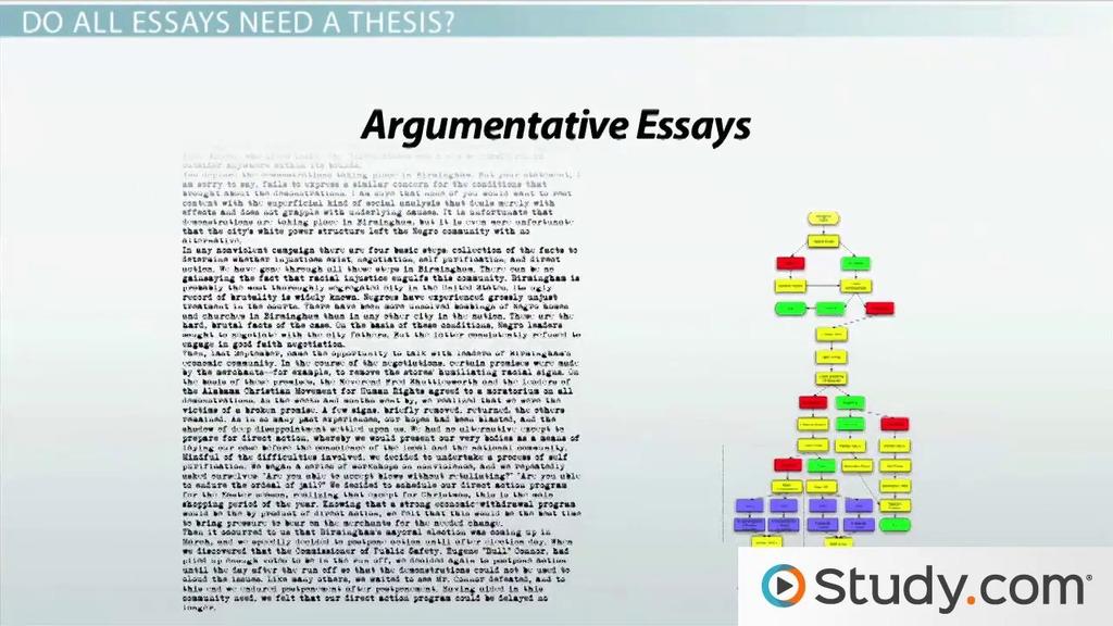 argumentative essay college