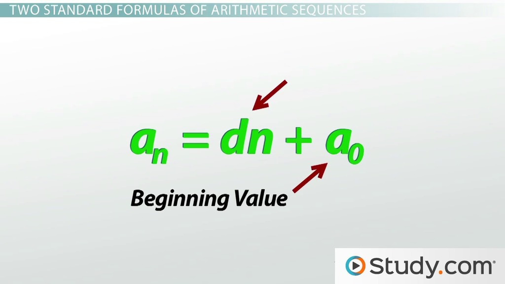 How to Find and Classify an Arithmetic Sequence - Video  Lesson - arithmetic sequence example