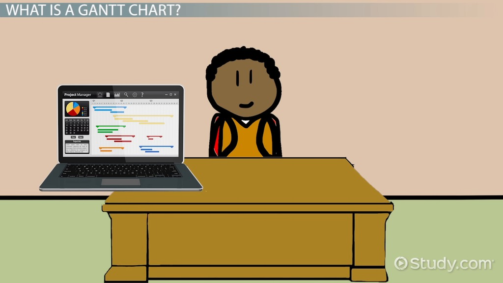 How to Make a Gantt Chart in Word - Video  Lesson Transcript - how to make a chart in word