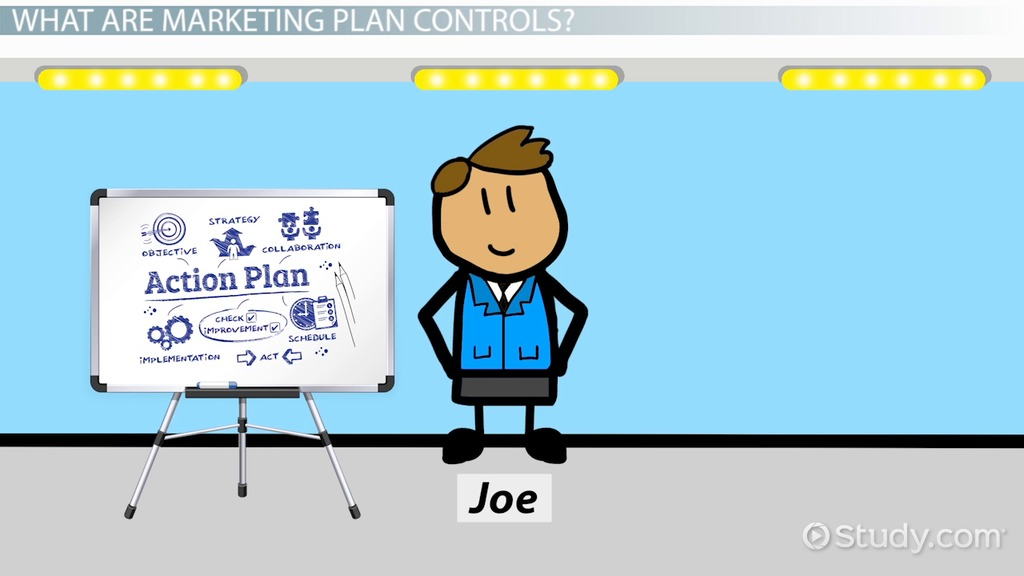 Marketing Plan Controls Examples  Explanation - Video  Lesson