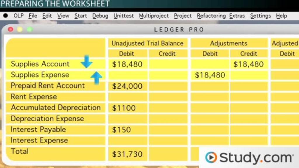 Adjusted Trial Balance Definition, Preparation  Example - Video - balance sheet preparation examples