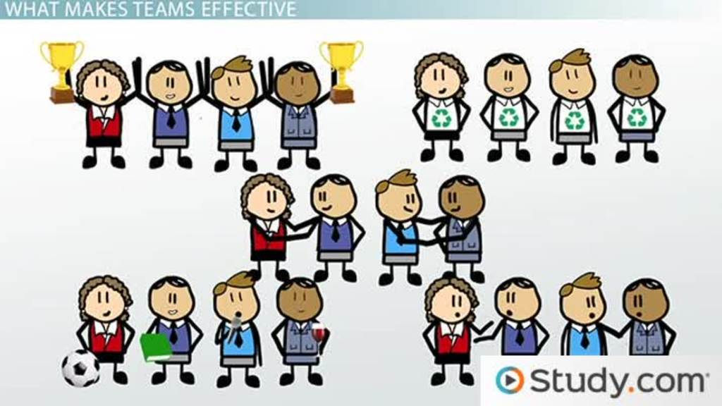 Characteristics of Effective Teams Examples and Qualities - Video - an example of teamwork
