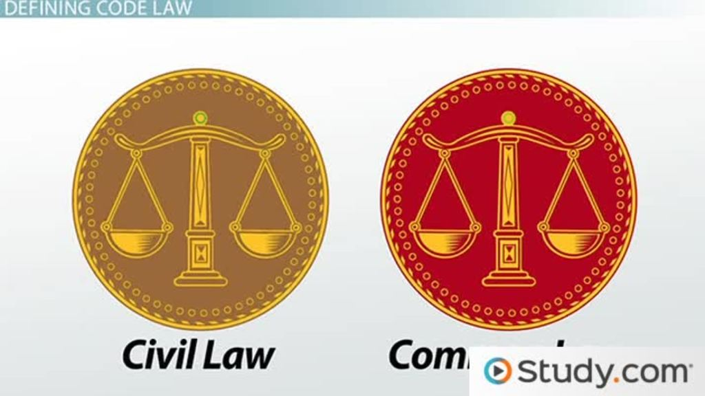 Code Law Characteristics of a Civil Law System - Video  Lesson