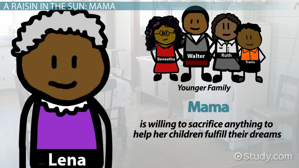Mama in A Raisin in the Sun Character  Quotes - Video  Lesson