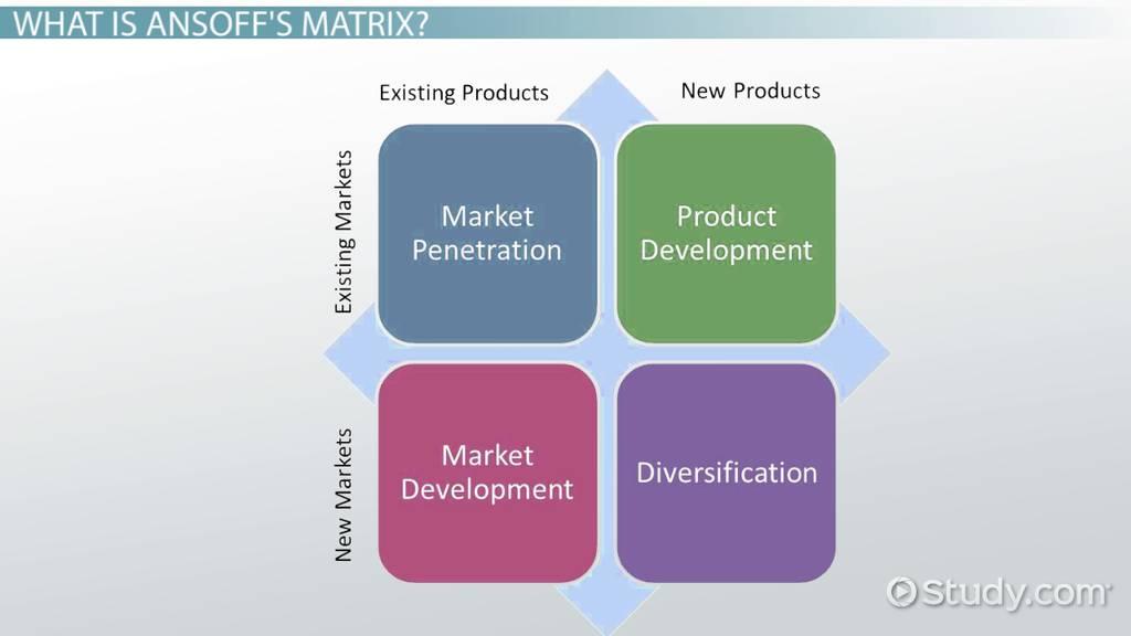 Porter\u0027s Generic Strategies Low Cost, Differentiated  Focus - porter's three generic strategies