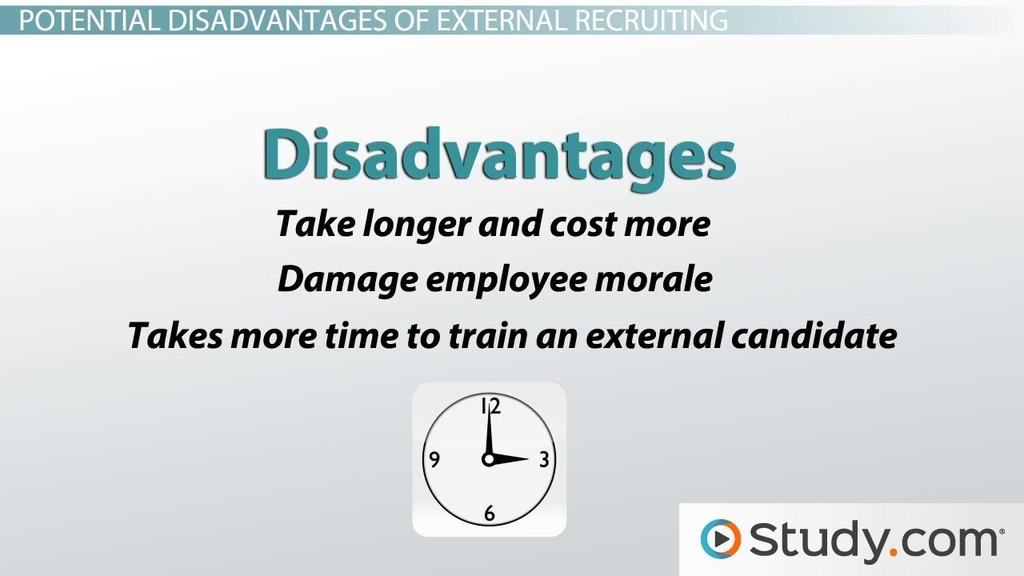 External Recruitment Advantages, Disadvantages  Methods - Video